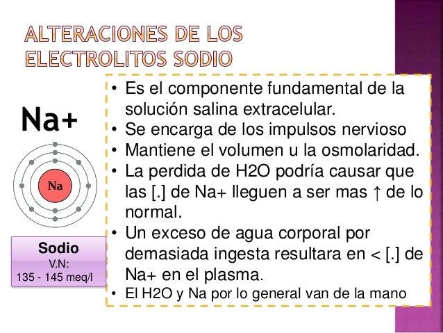  Leve (↓135 -130meq/l)  Moderado (↓130- 120meq/l)  Severo(<120meq/l) Reponer solo si hay síntomas neurológica Reponer s...