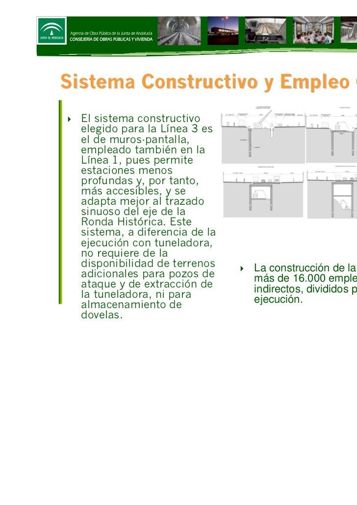 Presentaci n proyectos metro de sevilla for Trazado sinuoso