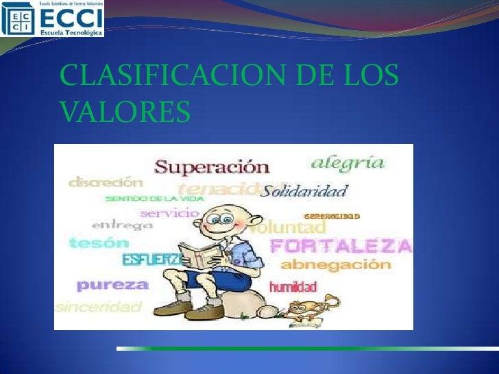 CLASIFICACION DE LOSVALORES