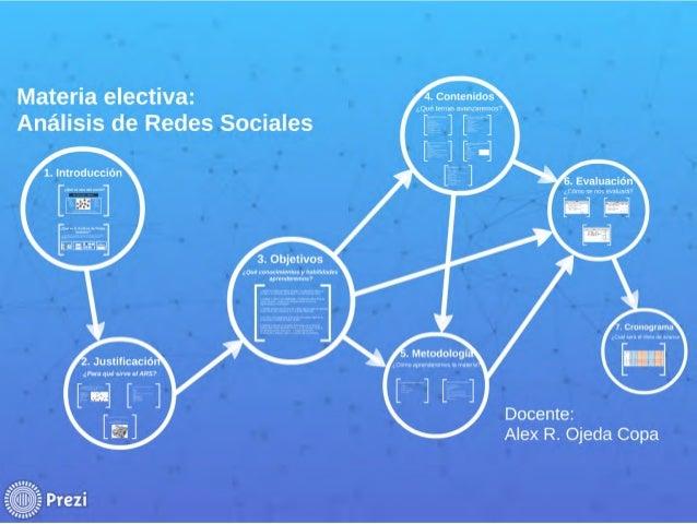 Materia electiva:   Análisis de Redes Sociales                  _  Introducció .   [ .7 > ]                         2. Jus...