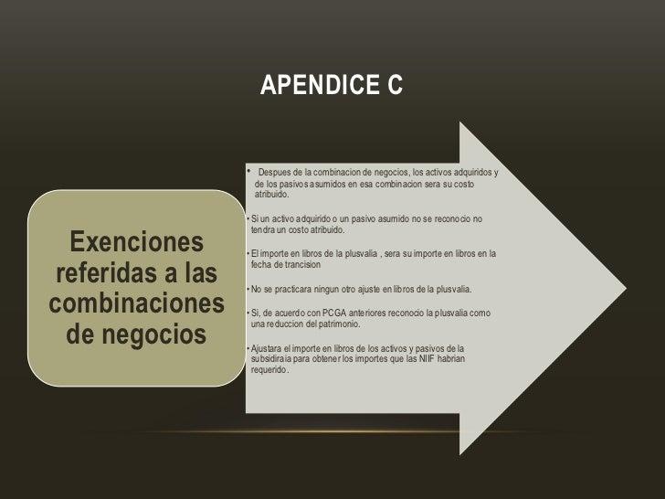 APENDICE C                   •    Despues de la combinacion de negocios, los activos adquiridos y                       de...