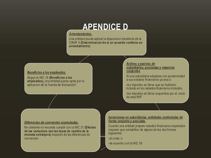 APENDICE D                                 Arrendamientos.                                 Una entidad puede aplicar la di...