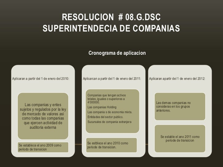 RESOLUCION # 08.G.DSC                       SUPERINTENDECIA DE COMPANIAS                                                  ...