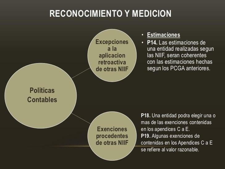 RECONOCIMIENTO Y MEDICION                               • Estimaciones               Excepciones     • P14. Las estimacion...