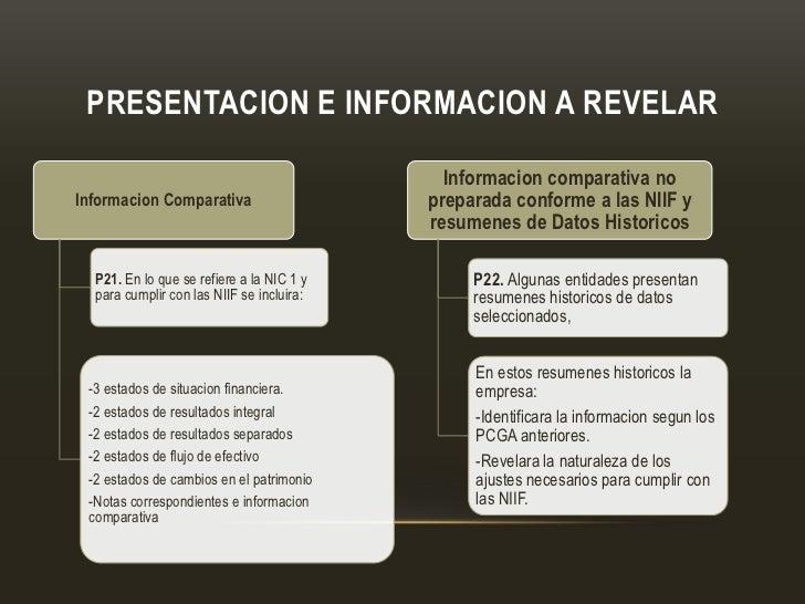 PRESENTACION E INFORMACION A REVELAR                                             Informacion comparativa noInformacion Com...