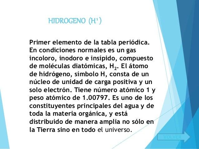 presentacion de la tabla peridica tabla peridica 4 hidrogeno flavorsomefo image collections - Tabla Periodica De Los Elementos Hidrogeno