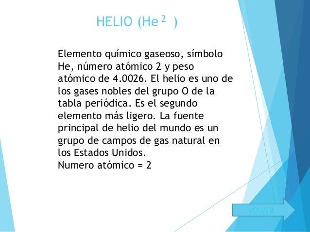 Presentacion de la tabla peridica helio he 2 volver elemento urtaz Choice Image