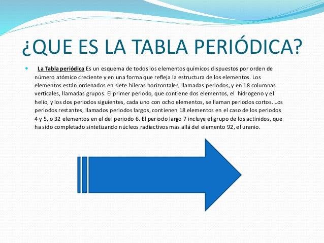 Tabla periodica de diapositivas slideshare presentaci elemento de la tabla periodica de diapositivas slideshare presentaci urtaz Choice Image