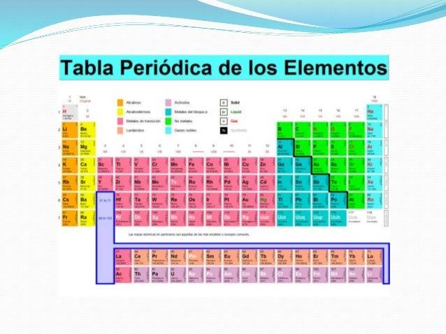 Oscar sanchez presentacion de la tabla periodica 3 urtaz Gallery