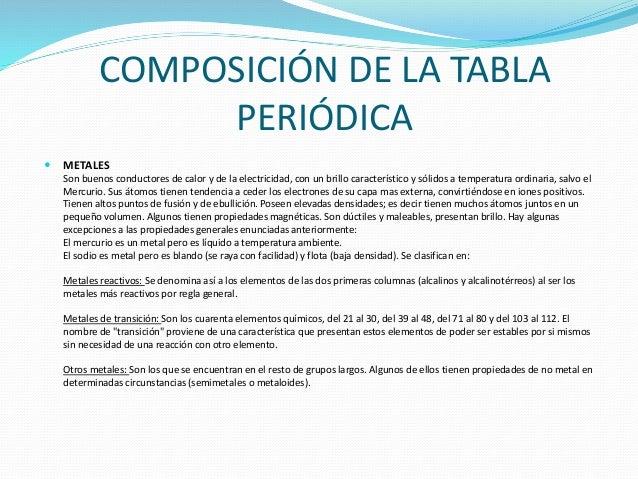 Oscar sanchez presentacion de la tabla periodica 6 composicin de la tabla peridica metales reactivos urtaz Image collections