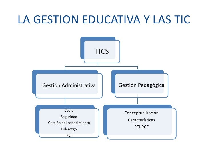 Presentacion del curso Slide 2