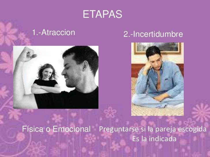 ETAPAS  1.-Atraccion              2.-IncertidumbreFísica o Emocional   Preguntarse si la pareja escogida                  ...