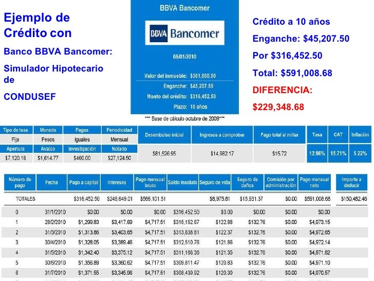 bb credito empresa simulador