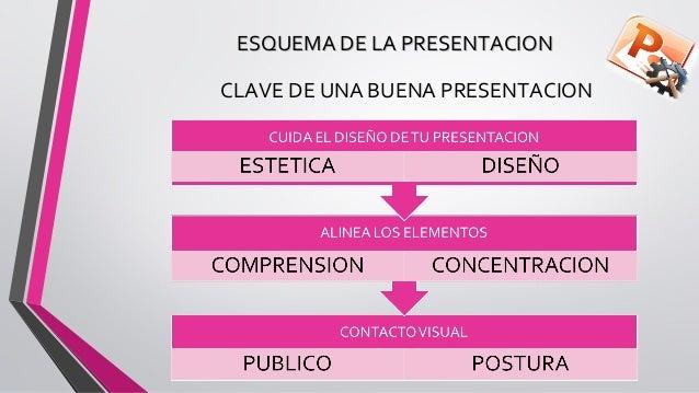 Presentacion de power point Slide 2