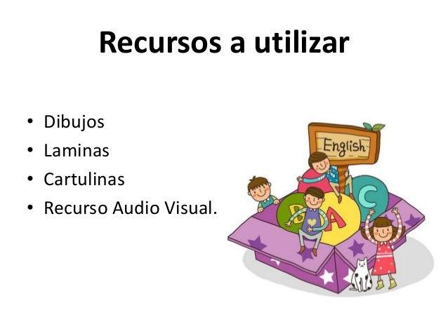 Actividades a realizar  • Dinámica recreativa antes de empezar la clase.  • Lluvia de ideas.  • Presentación Individual en...