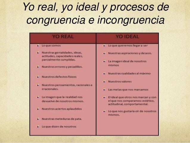carl rogers 7 stage process