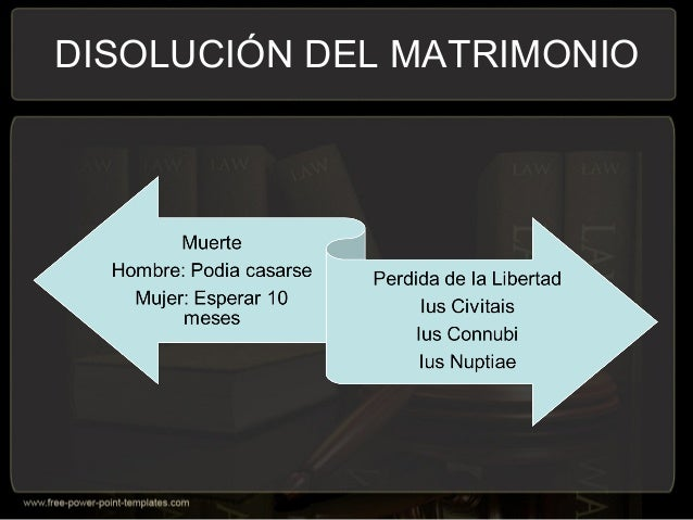 Matrimonio Derecho Romano Unam : Derecho romano