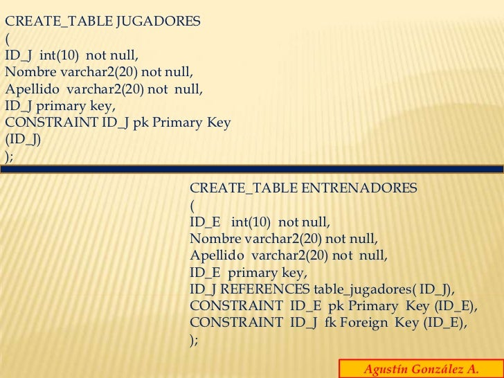 CREATE_TABLE JUGADORES(ID_J int(10) not null,Nombre varchar2(20) not null,Apellido varchar2(20) not null,ID_J primary key,...