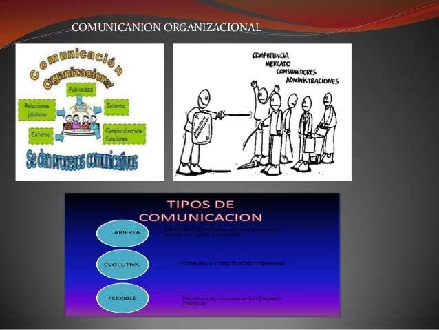 COMUNICANION ORGANIZACIONAL