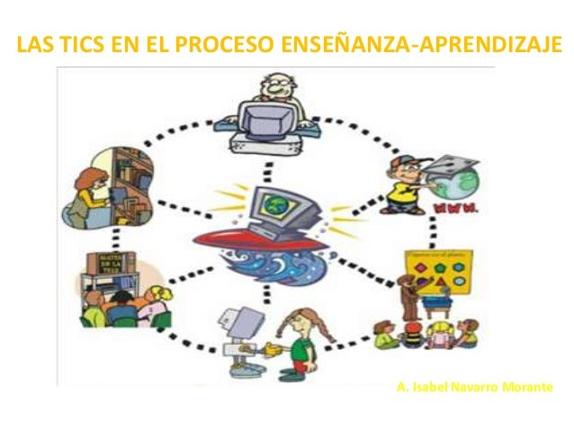 Prueba: Importancia De Las TIC En La Educación