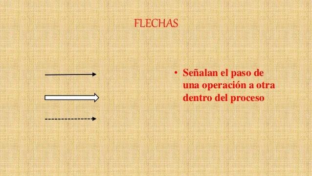 FLECHAS • Señalan el paso de una operación a otra dentro del proceso