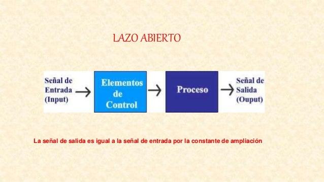 LAZO ABIERTO La señal de salida es igual a la señal de entrada por la constante de ampliación