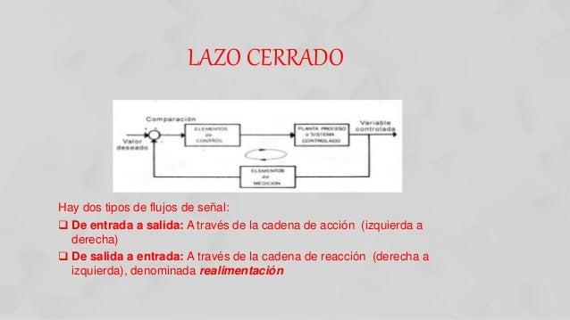 LAZO CERRADO Hay dos tipos de flujos de señal:  De entrada a salida: A través de la cadena de acción (izquierda a derecha...