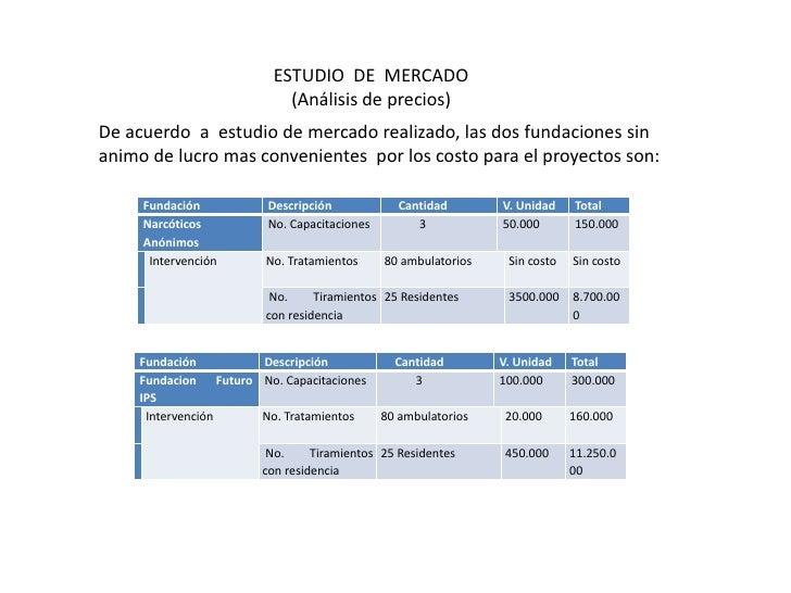 ESTUDIO DE MERCADO                          (Análisis de precios)De acuerdo a estudio de mercado realizado, las dos fundac...
