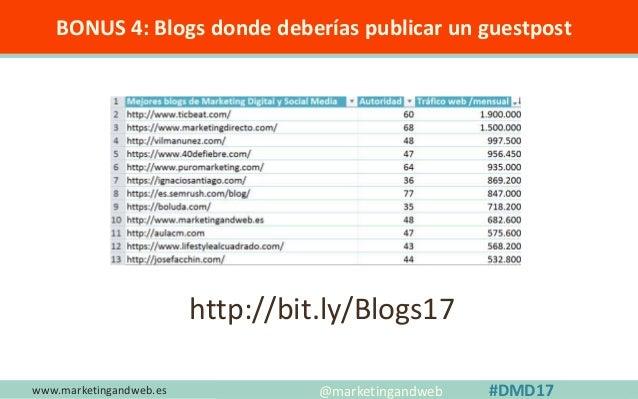 www.marketingandweb.es #SEO2015 @marketingandweb @semrush@marketingandweb #iDayES TÉCNICAS Y ACCIONES A REALIZAR ★ AUDITOR...