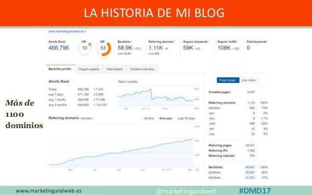 LA HISTORIA DE MI BLOG www.marketingandweb.es #SEO2015 @marketingandweb @semrush@marketingandweb #DMD17 Más de 1100 domini...