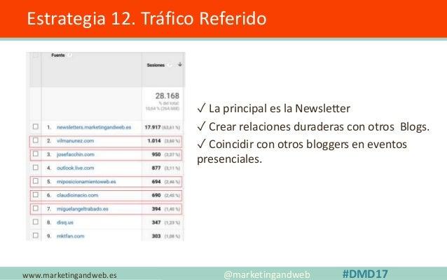 Estrategia 13.-Optimiza el embudo de conversión www.marketingandweb.es +1.000 leads/semana @marketingandweb #DMD17