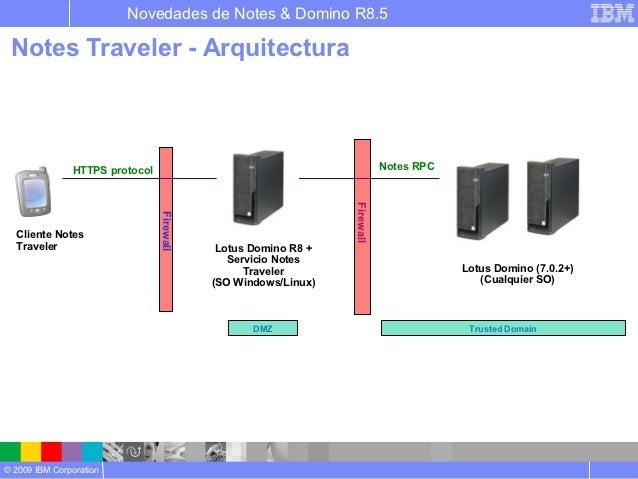 Domino 8 5 Presentacion Tecnica Detallada