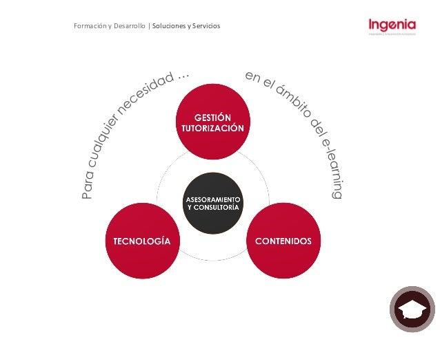 Formación y Desarrollo | Soluciones y Servicios | Tecnología Sapiens es un desarrollo íntegramente realizado por I...