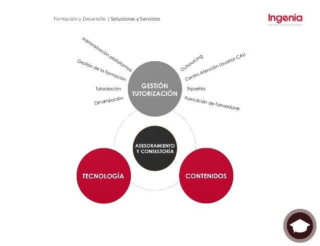Formación y Desarrollo | Soluciones y Servicios | Contenidos Empleamos las últimas tecnologías para el desarrollo ...
