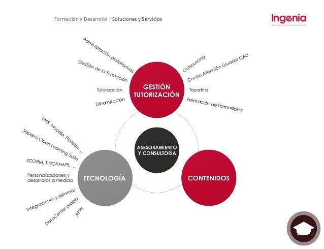 Formación y Desarrollo | Soluciones y Servicios | Contenidos • Todo tipo de contenidos personalizados con alto va...