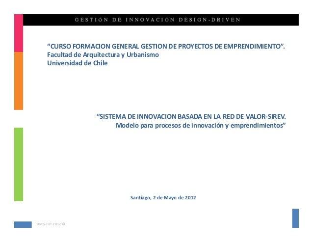 """CURSOFORMACIONGENERALGESTIONDEPROYECTOSDEEMPRENDIMIENTO"".     FacultaddeArquitecturayUrbanismo     Universida..."