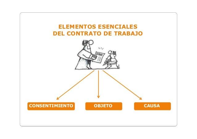 Presentacion el contrato de trabajo for Contrato trabajo indefinido servicio hogar familiar