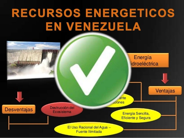 Energía                                                              Hidroeléctrica                         Bajos Costos d...