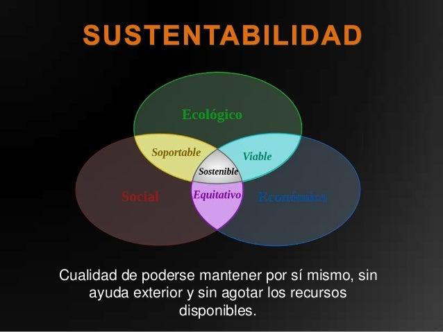 Cualidad de poderse mantener por sí mismo, sin    ayuda exterior y sin agotar los recursos                 disponibles.