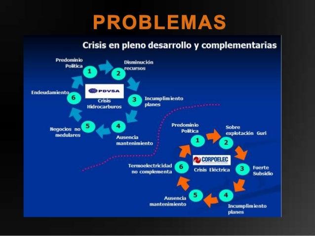Fuente: Ing. José Aguilar