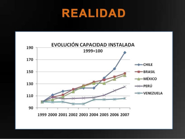 Proyecto eólico Los Tachones