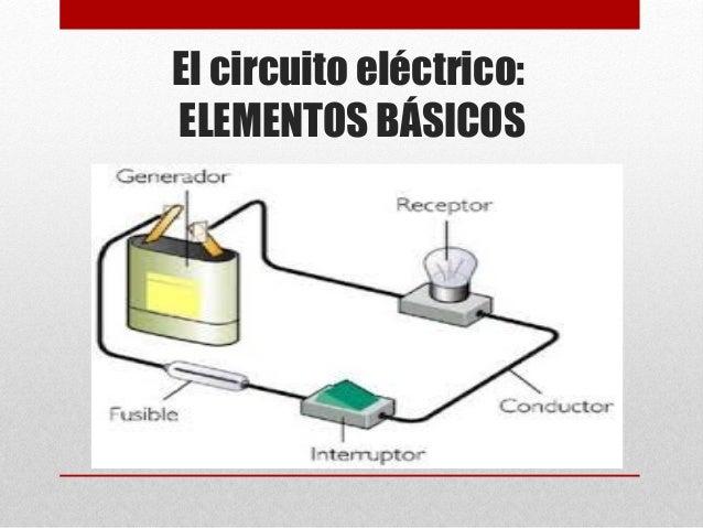 Circuito Basico : Presentacion electricidad basica