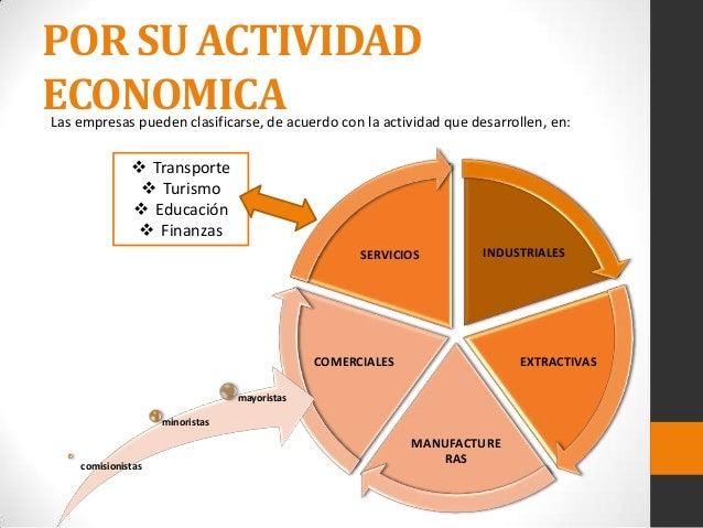 Presentacion empresas y tipos de clasificaci n for Tipos de viveros pdf