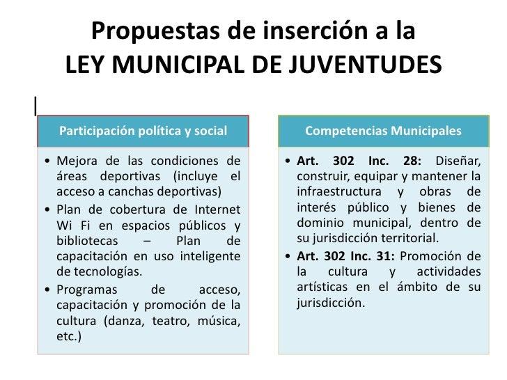Análisis situacional de la juventud en el municipio de La Pazdes