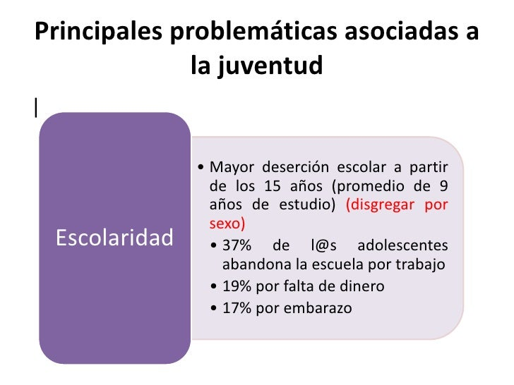 Principales problemáticas asociadas a|              la juventud                 • 30% de l@s jóvenes se dedican a la      ...