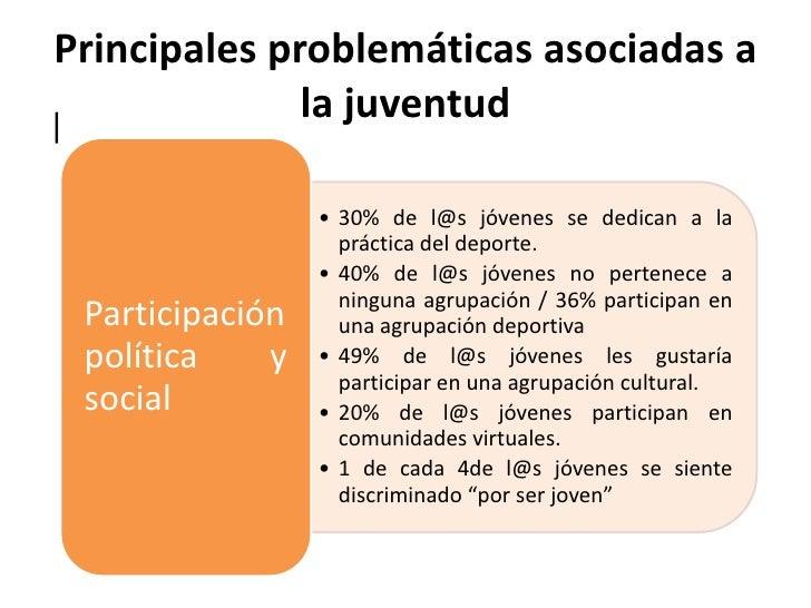 Propuestas de inserción a la            LEY MUNICIPAL DE JUVENTUDES|   Salud sexual y reproductiva           Competencias ...
