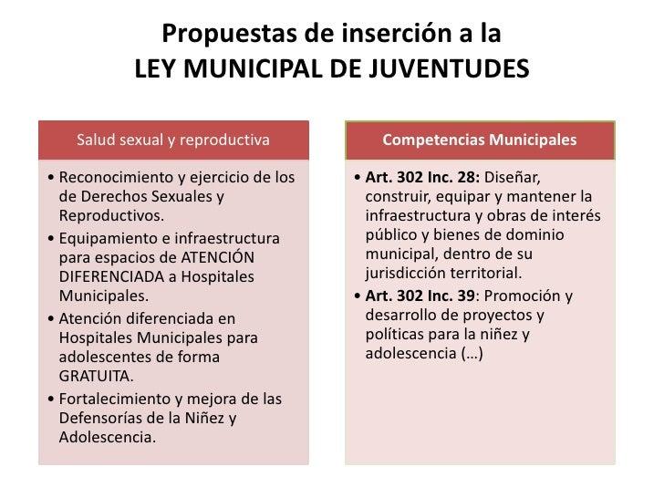 Propuestas de inserción a la             LEY MUNICIPAL DE JUVENTUDES|   Empleo y emprendedurismo             Competencias ...