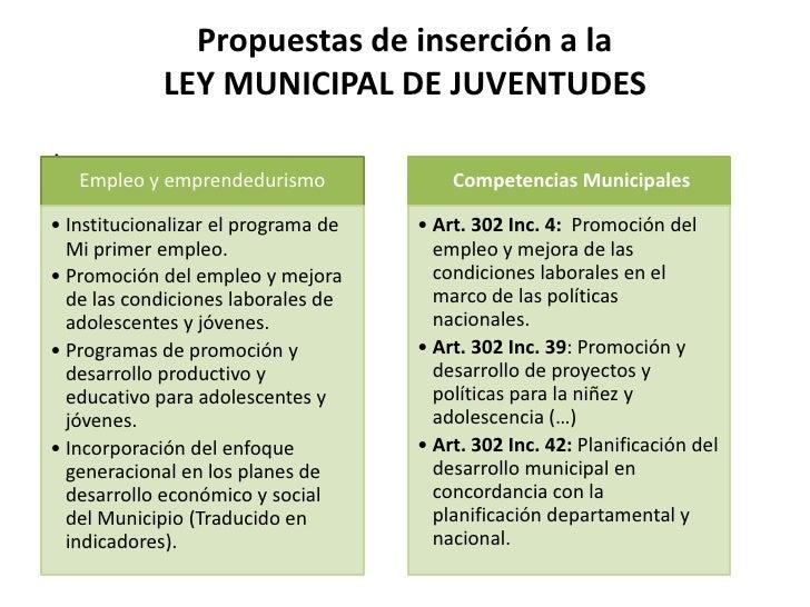 Propuestas de inserción a la       LEY MUNICIPAL DE JUVENTUDES|      Participación política y social       Competencias Mu...