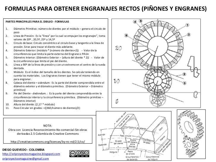 DIBUJO DE ENGRANAJES