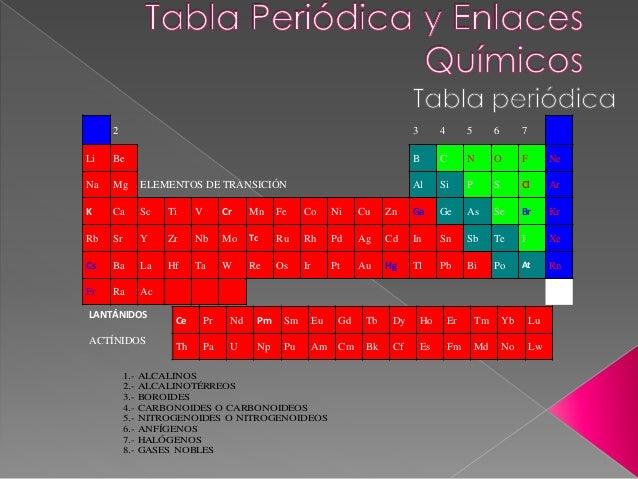 Presentacion en power point tabla peridica y enlaces qumicos gases nobles 2 enlace quimico urtaz Choice Image